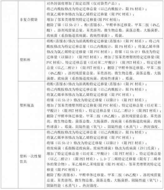 食品安全法细则_最新食品相关产品国抽实施细则意见稿解读——中国食品安全 ...